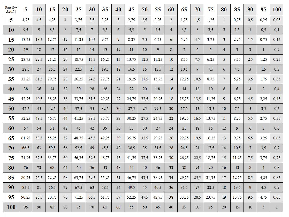 Times Table Chart 30x30 Best Picture Of Chart Anyimage